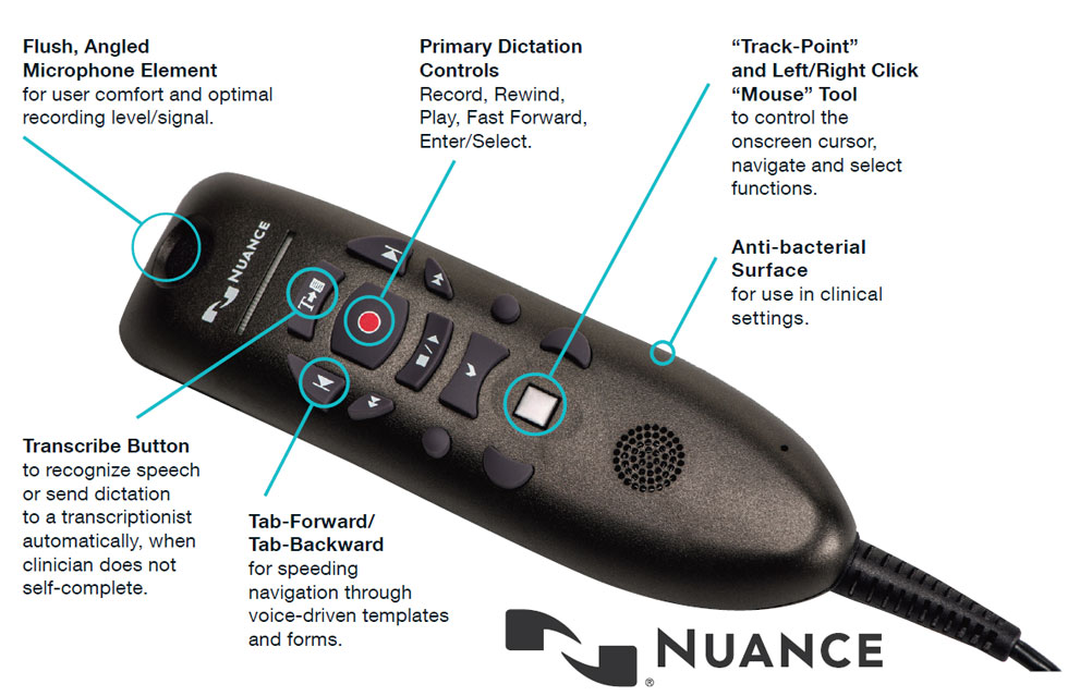 Nuance PowerMic III button arrangement and functions.