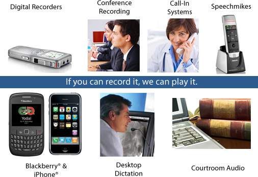 Start-Stop Transcription System is used with a myriad of recording and input devices.